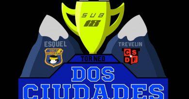 Fútbol: Se disputará importante torneo sub 18